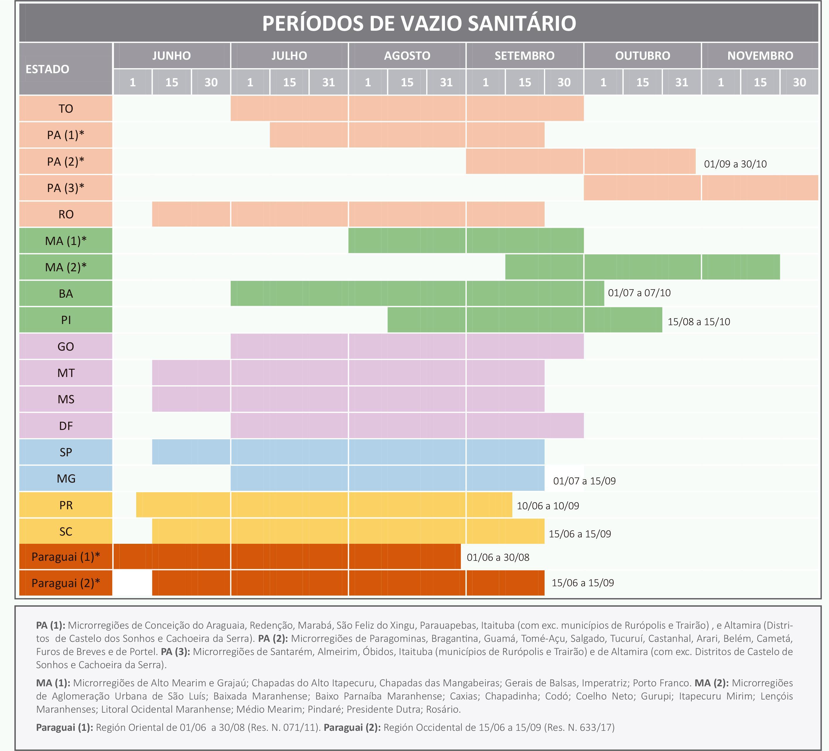 PERIODO_VAZIO-SANITARIO_2020-atualizado